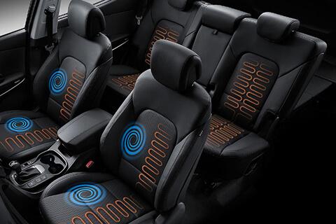 incalzire ventilatie scaune